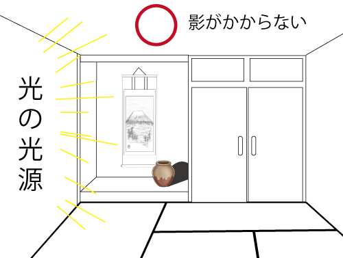 床の間の置き物